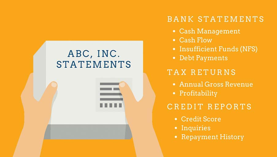 what online lenders look for small business loans documents
